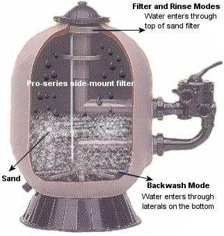 sand-pool- filter